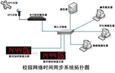 NTP校时服务器-NTP时钟服务器