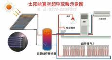 供暖設備-太陽能采暖供暖系統