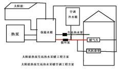 供暖設備-太陽能熱泵