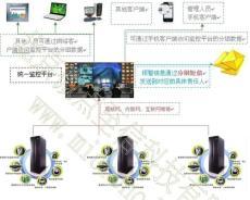 智能小型機房微環境熱量綜合監控方案