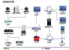JUSTU全自动课程录播系统