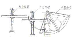 弯头自动埋弧焊机厂家