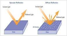 AG药液/AG防眩光药液 总代理